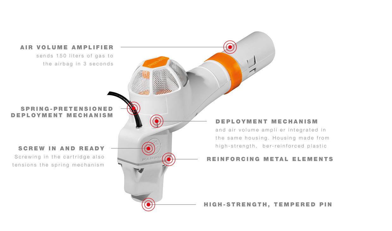 Mécanisme de déclenchement du Sac à dos airbag MAMMUT ride removable 3.0
